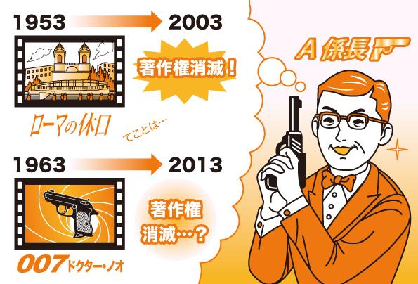 007シリーズの格安DVDはいつ発売されるの??~保護期間にまつわる話