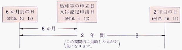 震災関連情報8