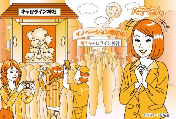 キティちゃん神社の御神体はなぜ招き猫になったの??~利用許諾の範囲にまつわる話
