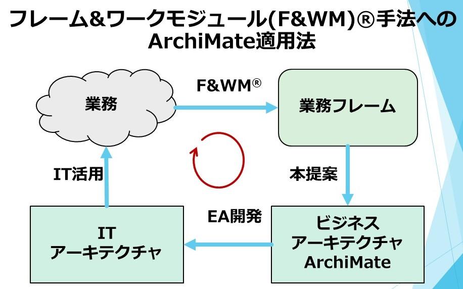 「なぜ、日本のDX(デジタルトランスフォーメーション)は進まないのか?」  名古屋大学名誉教授 山本修一郎先生 【後編】