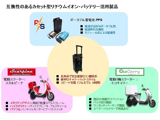 20120913-20120913-slide1.JPG
