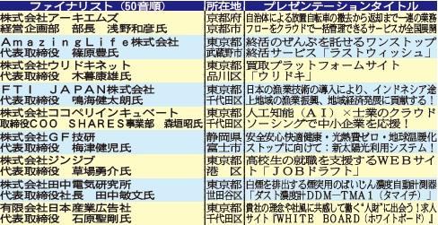 20161227-fainarisuto.jpg
