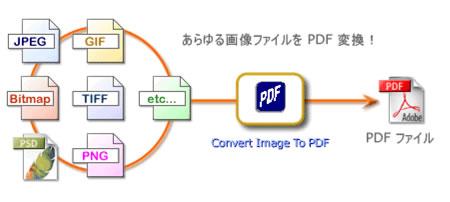 pdf gif 変換 無料