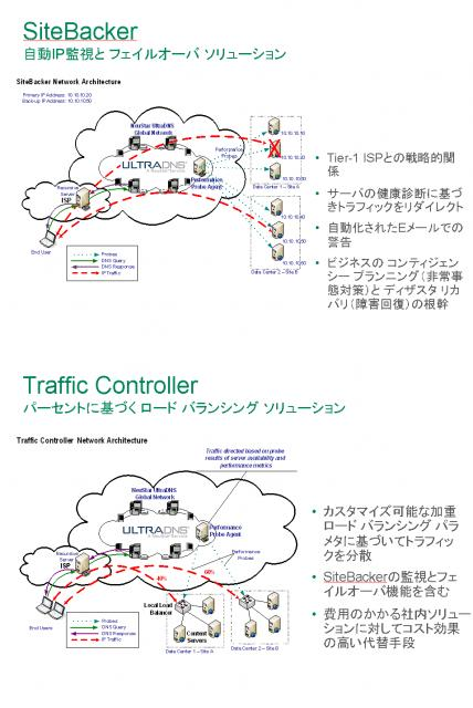 UltraDNSアドオンSiteBacker、Traffic Controller販売開始